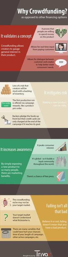2nd Kickstarter infographic